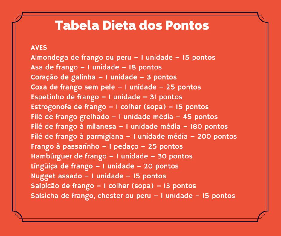 Tabela dieta dos pontos aves.