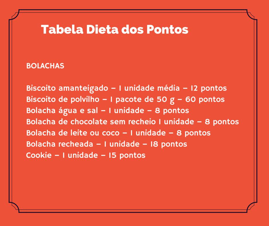 Tabela dieta dos pontos bolachas e biscoitos.