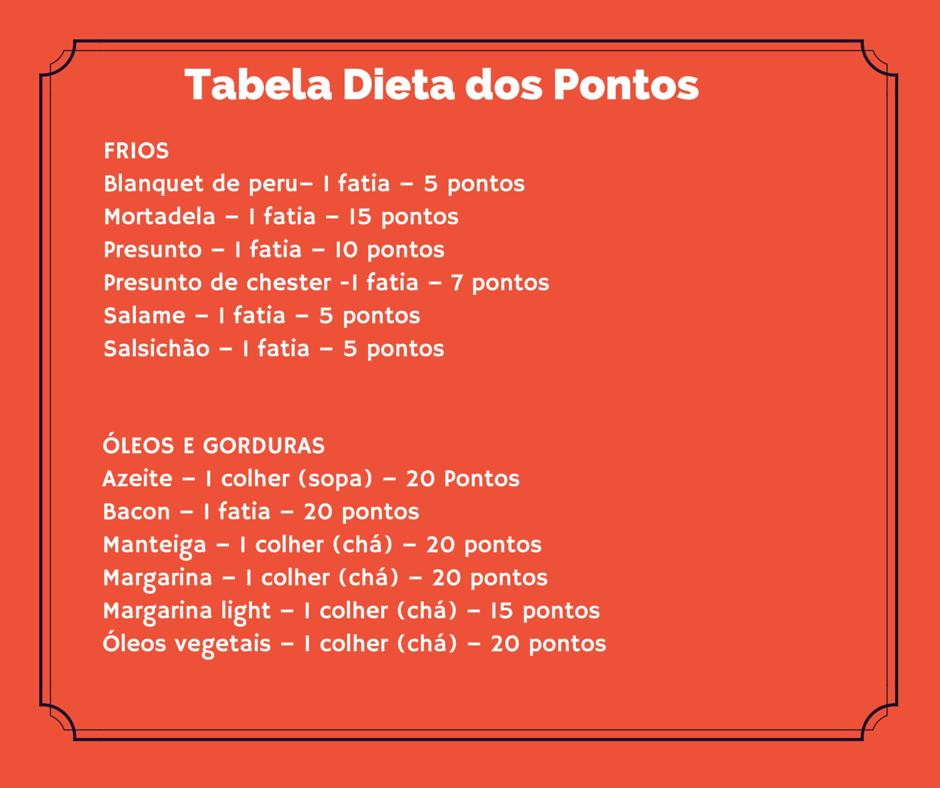 Tabela dieta dos pontos frios.