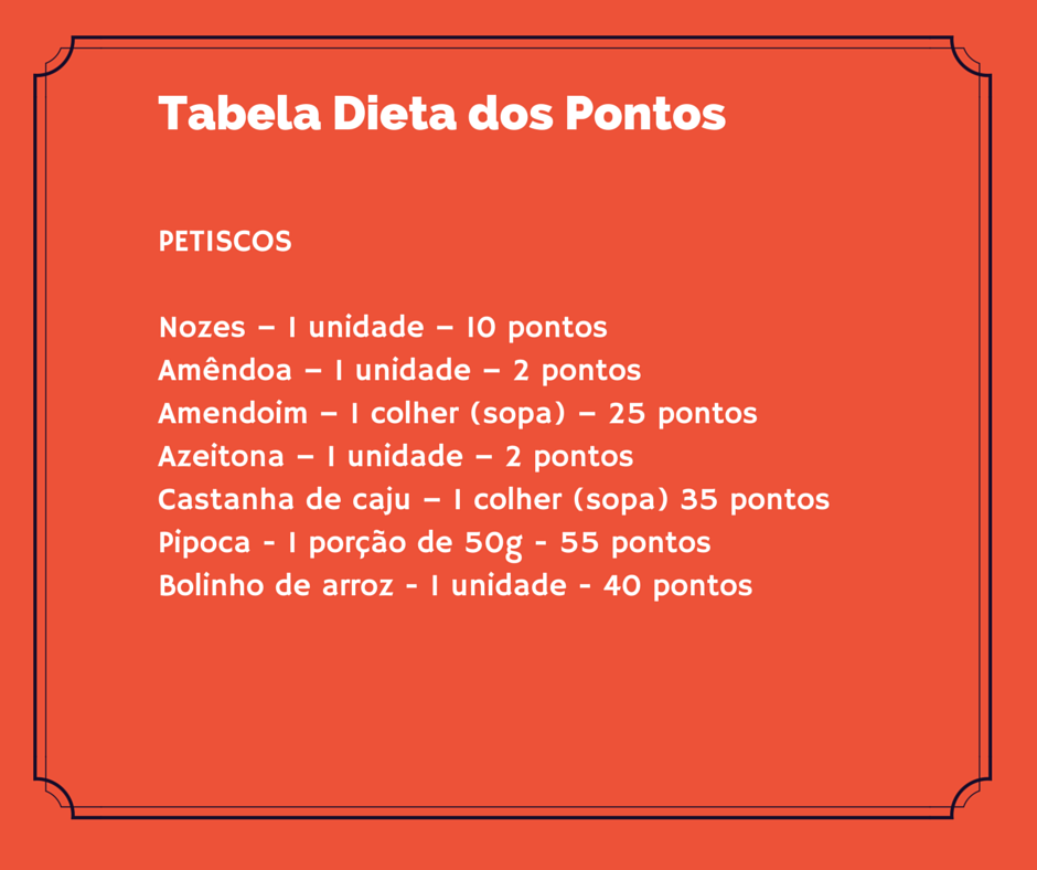 Tabela dieta dos pontos petiscos.