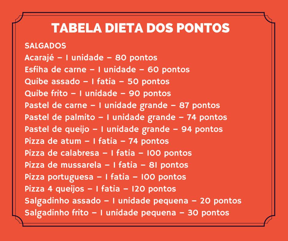 Tabela dieta dos pontos salgados.