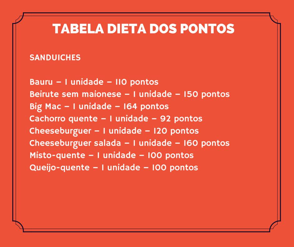 Tabela dieta dos pontos sanduíches.