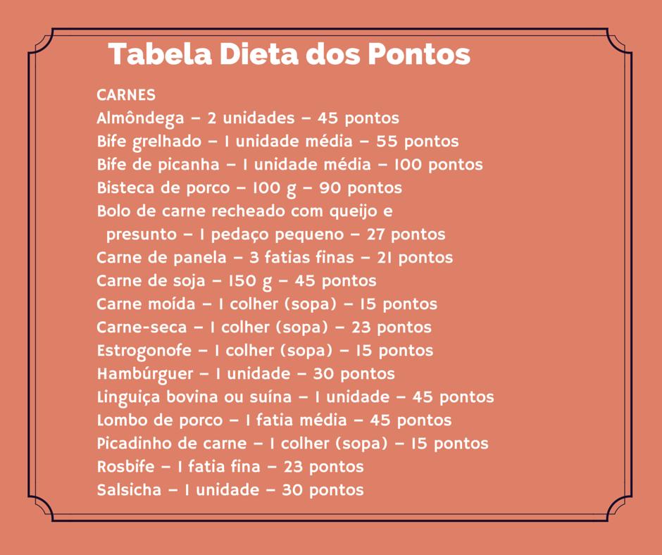 tabela-dos-pontos-carnes.png