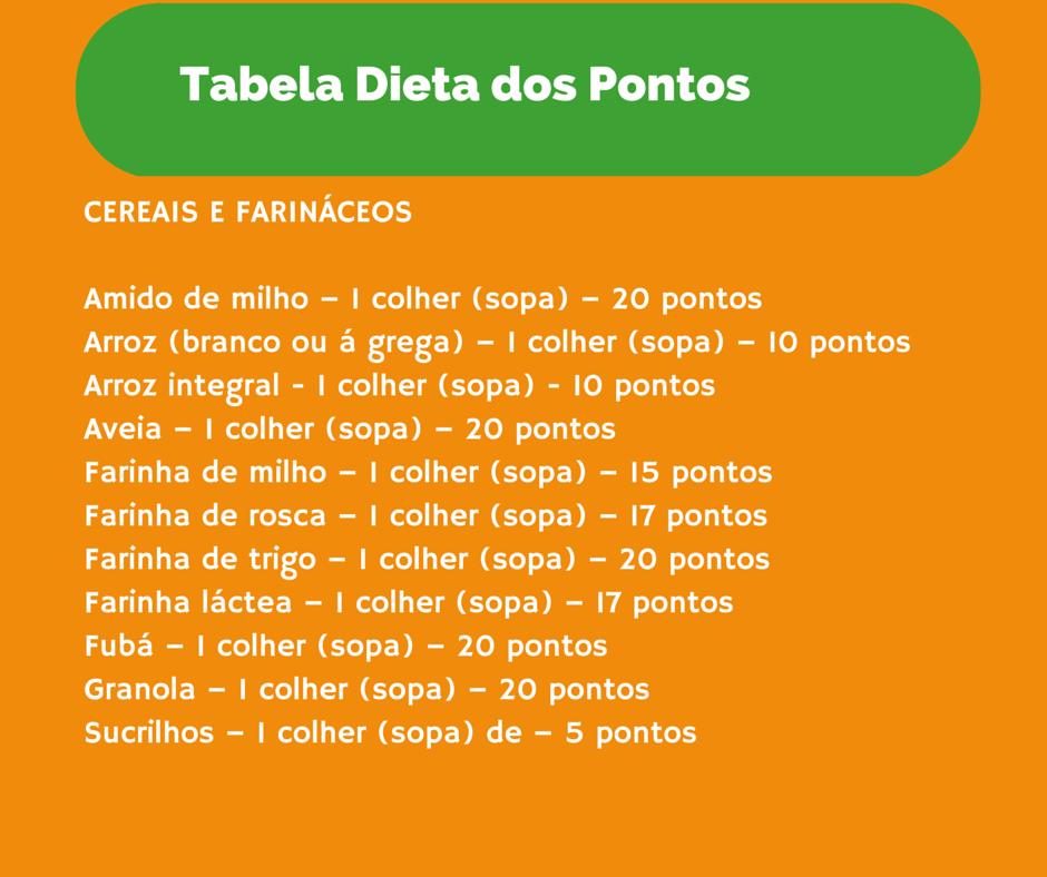 Tabela da dieta parte dos cereais e farináceos