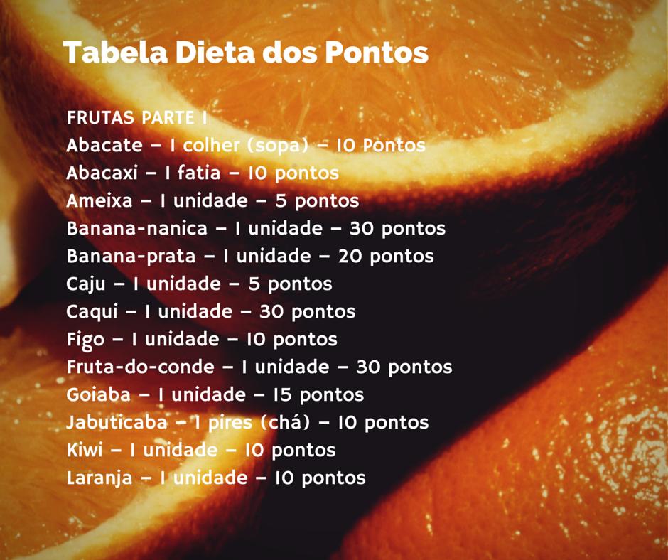 tabela dos pontos parte das frutas 1.
