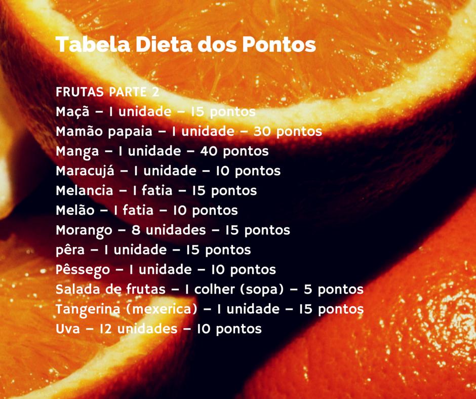 A tabela dos pontos parte das frutas 2.