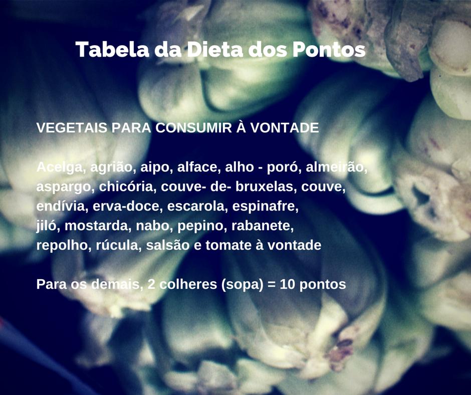 tabela da dieta dos pontos vegetais.